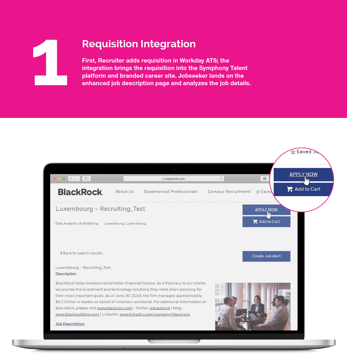 Requisition Integration