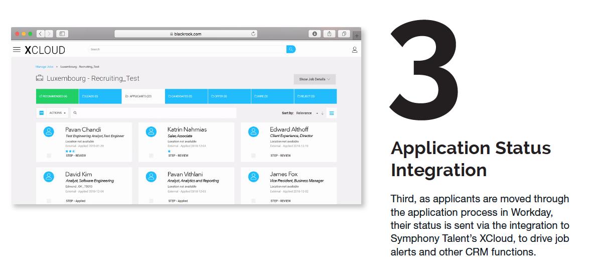 Application Status Integration