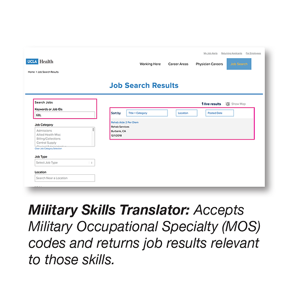 Military Skills Translator: Accepts Military Occupational Specialty (MOS) codes and returns job results relevant to those skills.
