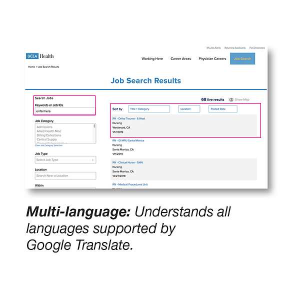 Multi-language: Understands all languages supported by Google Translate.