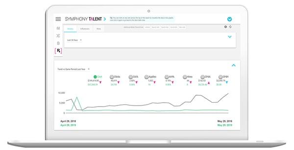 Symphony Talent Media Cloud