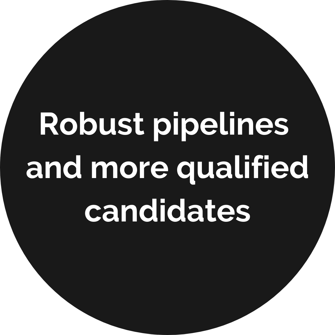 Robust pipelines and more qualified candidates